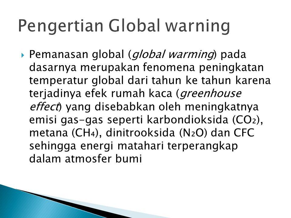 Pengertian Global warning  Pemanasan global (global warming) pada dasarnya merupakan fenomena peningkatan temperatur global dari tahun ke tahun karen
