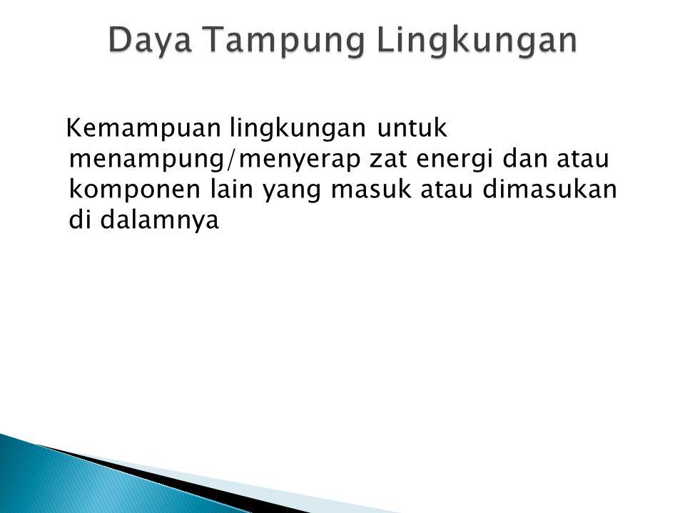 Kemampuan lingkungan untuk menampung/menyerap zat energi dan atau komponen lain yang masuk atau dimasukan di dalamnya