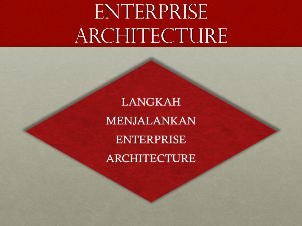Enterprise architecture LANGKAHMENJALANKANENTERPRISEARCHITECTURE