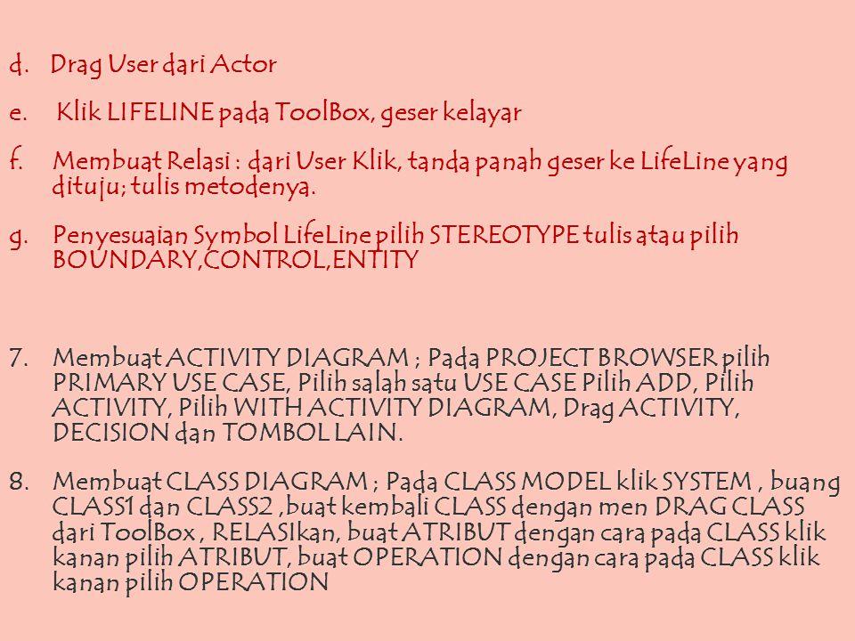 d.Drag User dari Actor e.