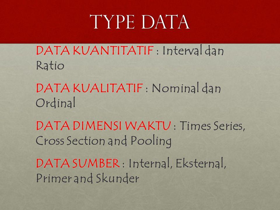 TYPE DATA DATA KUANTITATIF : Interval dan Ratio DATA KUALITATIF : Nominal dan Ordinal DATA DIMENSI WAKTU : Times Series, Cross Section and Pooling DATA SUMBER : Internal, Eksternal, Primer and Skunder