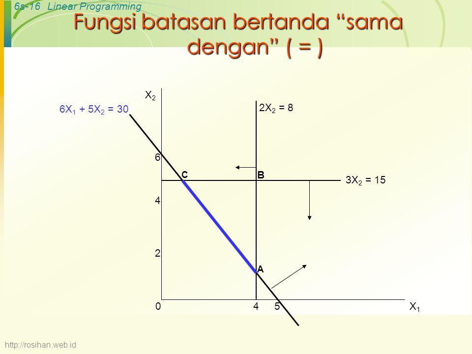 """6s-16Linear Programming Fungsi batasan bertanda """"sama dengan"""" ( = ) X2X2 X1X1 2X 2 = 8 04 2 4 6 3X 2 = 15 5 A C 6X 1 + 5X 2 = 30 B http://rosihan.web."""