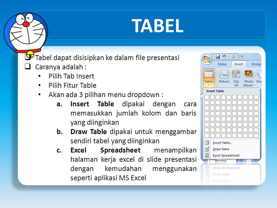TABEL  Tabel dapat disisipkan ke dalam file presentasi  Caranya adalah : • Pilih Tab Insert • Pilih Fitur Table • Akan ada 3 pilihan menu dropdown :