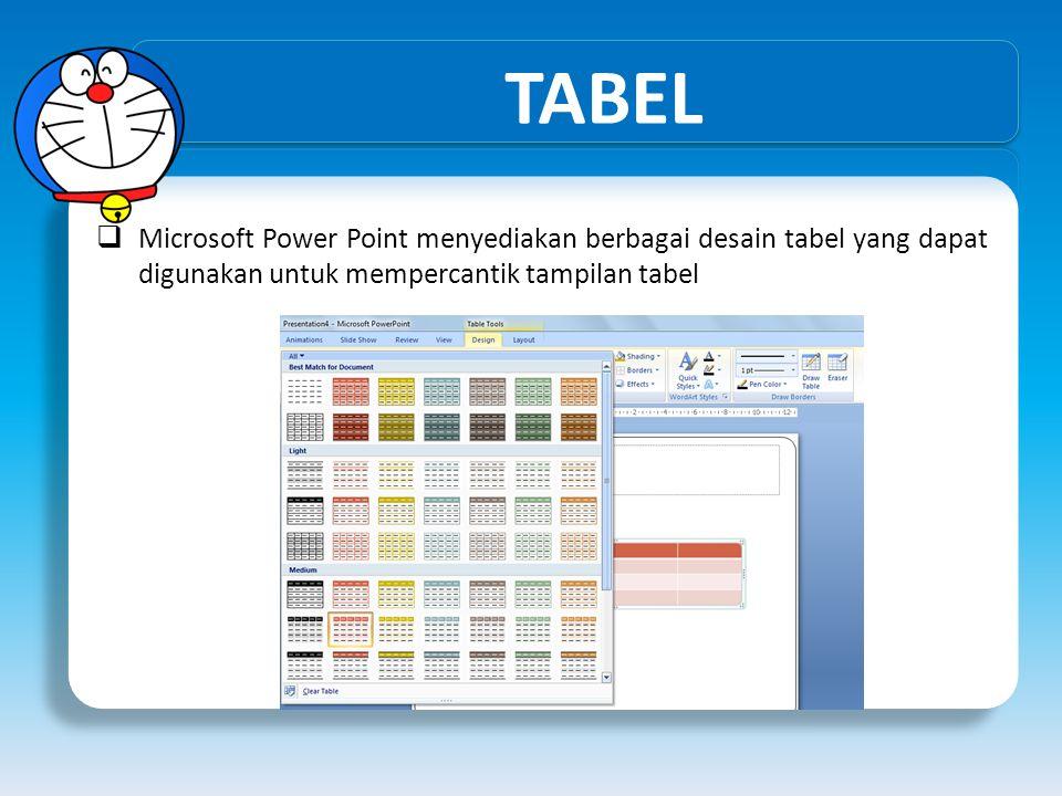 TABEL  Microsoft Power Point menyediakan berbagai desain tabel yang dapat digunakan untuk mempercantik tampilan tabel