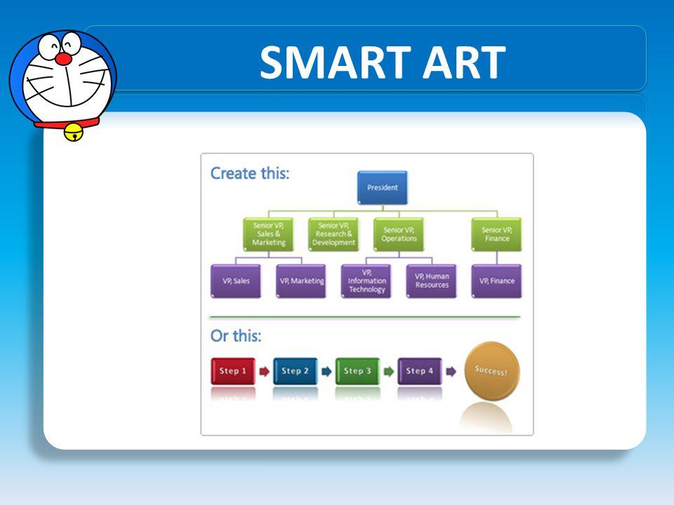 CHART  Fitur Chart yang tersedia di Microsoft Power Point sama dengan yang terdapat di Microsoft Excel  Fitur Chart digunakan apabila ingin menambahkan grafik pada file presentasi  Data untuk membuat grafik dimasukkan pada lembar kerja yang telah disediakan
