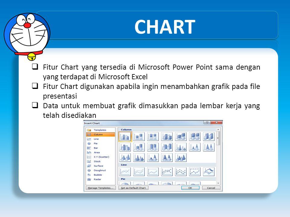 CHART  Fitur Chart yang tersedia di Microsoft Power Point sama dengan yang terdapat di Microsoft Excel  Fitur Chart digunakan apabila ingin menambah