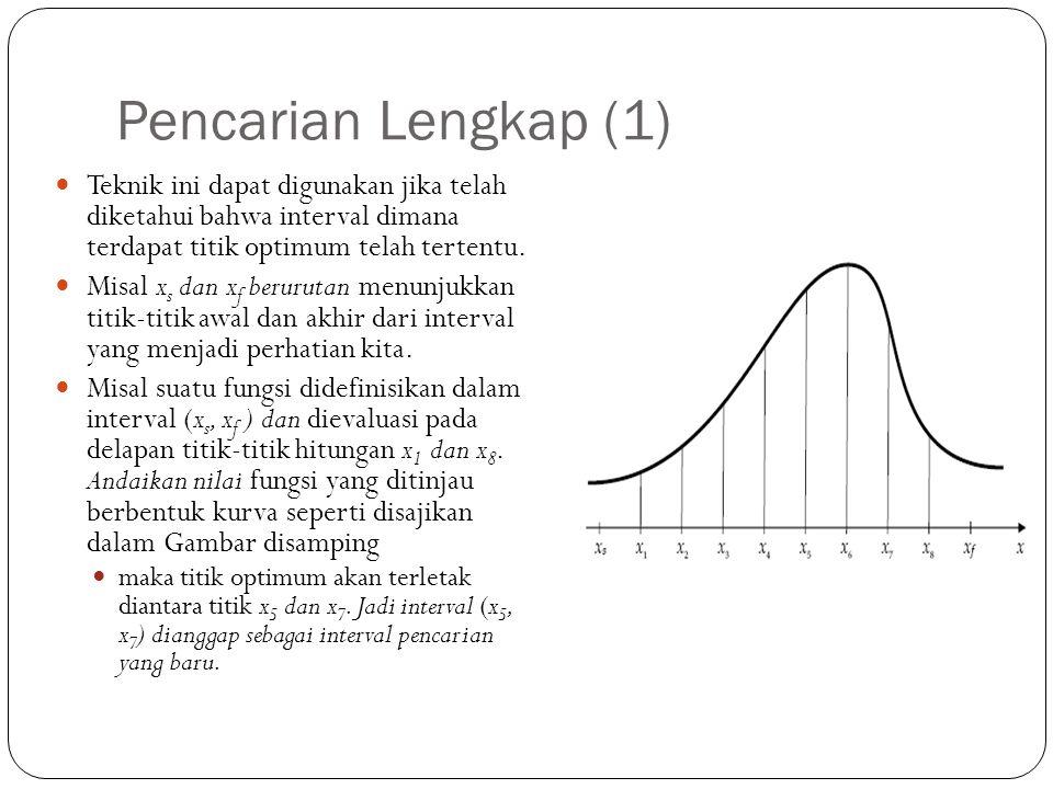 Pencarian Lengkap (1)  Teknik ini dapat digunakan jika telah diketahui bahwa interval dimana terdapat titik optimum telah tertentu.  Misal x s dan x