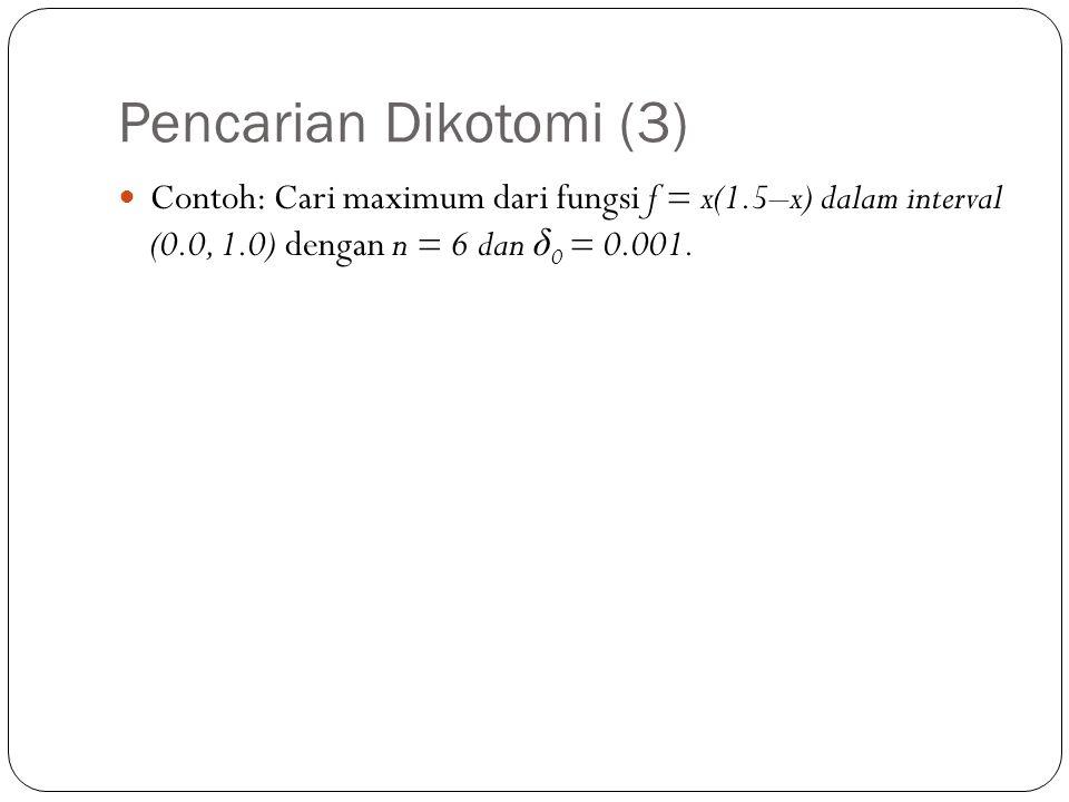 Pencarian Dikotomi (3)  Contoh: Cari maximum dari fungsi f = x(1.5–x) dalam interval (0.0, 1.0) dengan n = 6 dan δ 0 = 0.001.
