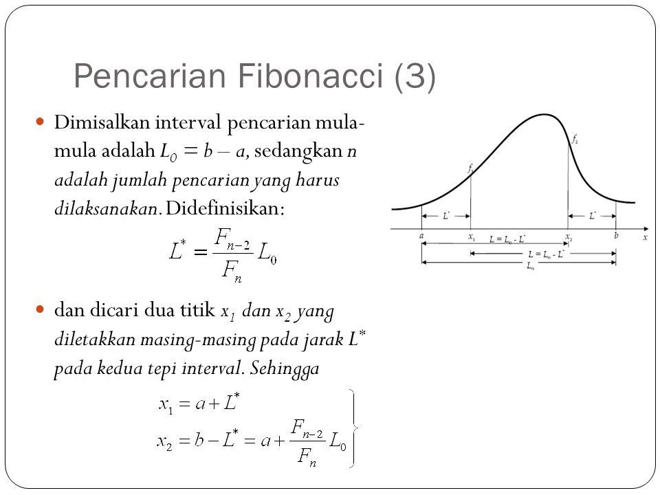 Pencarian Fibonacci (3)  Dimisalkan interval pencarian mula- mula adalah L 0 = b – a, sedangkan n adalah jumlah pencarian yang harus dilaksanakan. Di