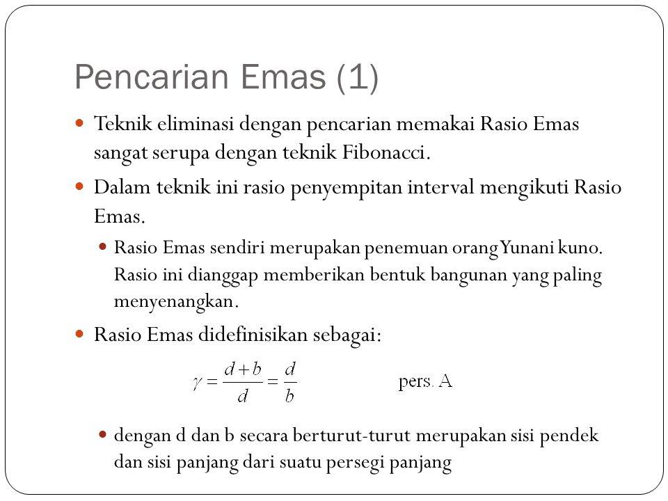 Pencarian Emas (1)  Teknik eliminasi dengan pencarian memakai Rasio Emas sangat serupa dengan teknik Fibonacci.  Dalam teknik ini rasio penyempitan