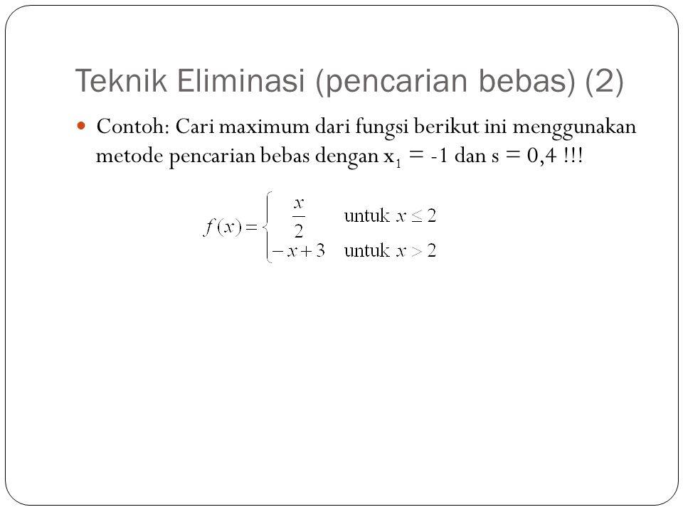 Teknik Eliminasi (pencarian bebas) (2)  Contoh: Cari maximum dari fungsi berikut ini menggunakan metode pencarian bebas dengan x 1 = -1 dan s = 0,4 !