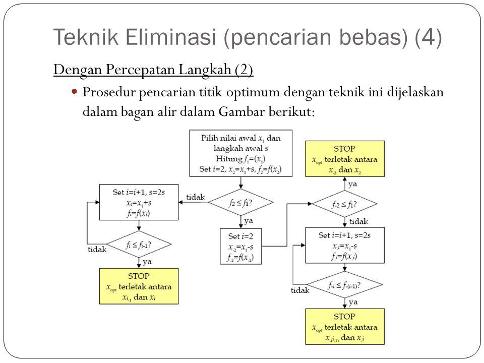 Teknik Eliminasi (pencarian bebas) (4) Dengan Percepatan Langkah (2)  Prosedur pencarian titik optimum dengan teknik ini dijelaskan dalam bagan alir