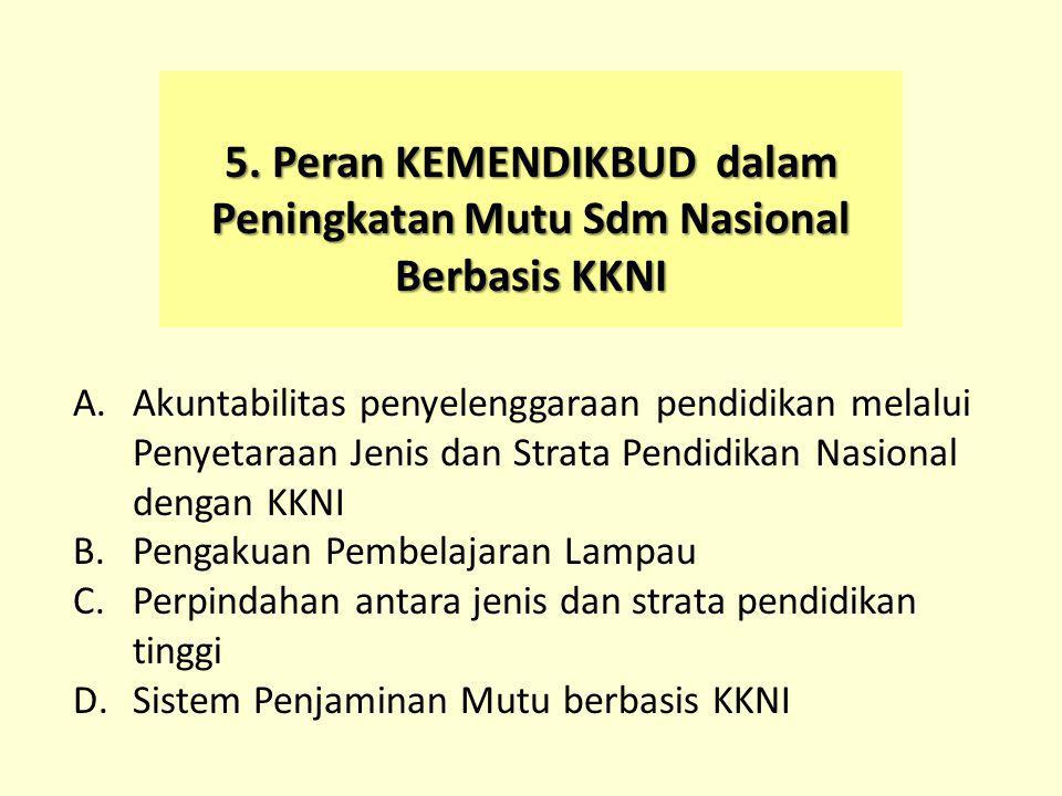 5. Peran KEMENDIKBUD dalam Peningkatan Mutu Sdm Nasional Berbasis KKNI A.Akuntabilitas penyelenggaraan pendidikan melalui Penyetaraan Jenis dan Strata