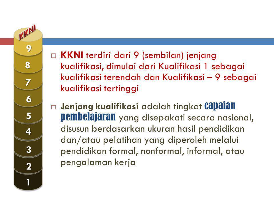 KKNI terdiri dari 9 (sembilan) jenjang kualifikasi, dimulai dari Kualifikasi 1 sebagai kualifikasi terendah dan Kualifikasi – 9 sebagai kualifikasi