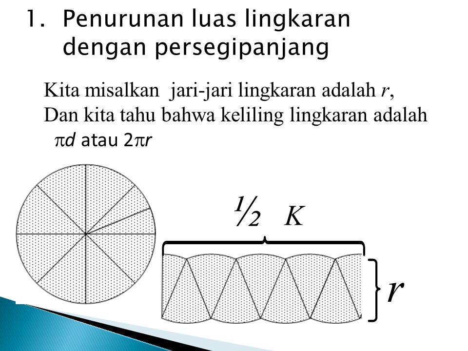 1.Penurunan luas lingkaran dengan persegipanjang r ½ K Kita misalkan jari-jari lingkaran adalah r, Dan kita tahu bahwa keliling lingkaran adalah  d a