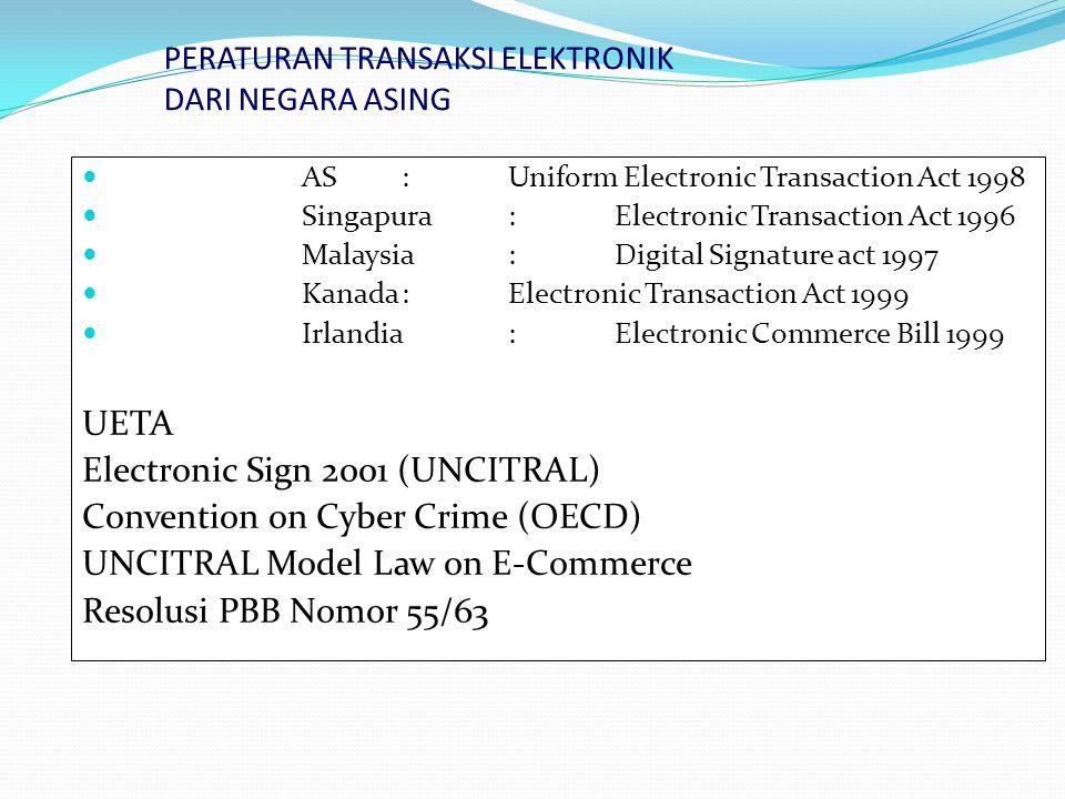 PERATURAN TRANSAKSI ELEKTRONIK DARI NEGARA ASING  AS:Uniform Electronic Transaction Act 1998  Singapura:Electronic Transaction Act 1996  Malaysia:D