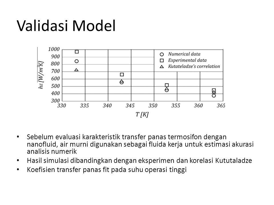 Validasi Model • Sebelum evaluasi karakteristik transfer panas termosifon dengan nanofluid, air murni digunakan sebagai fluida kerja untuk estimasi ak