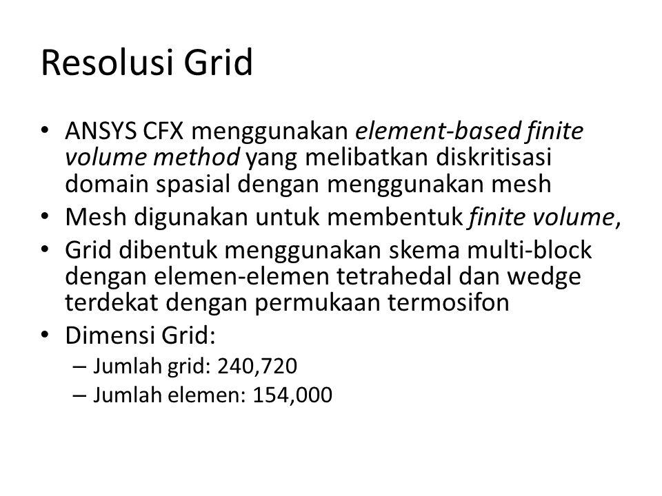 Resolusi Grid • ANSYS CFX menggunakan element-based finite volume method yang melibatkan diskritisasi domain spasial dengan menggunakan mesh • Mesh di