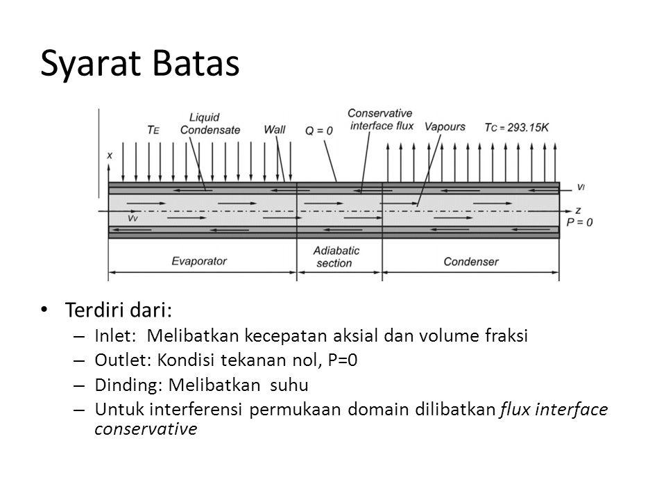 Syarat Batas • Terdiri dari: – Inlet: Melibatkan kecepatan aksial dan volume fraksi – Outlet: Kondisi tekanan nol, P=0 – Dinding: Melibatkan suhu – Un