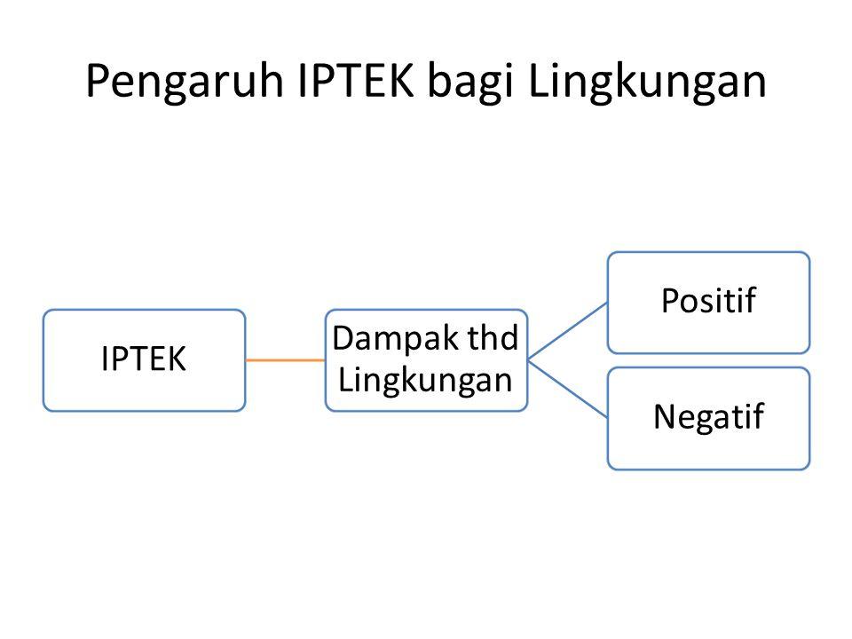 Pengaruh IPTEK bagi Lingkungan IPTEK Dampak thd Lingkungan PositifNegatif