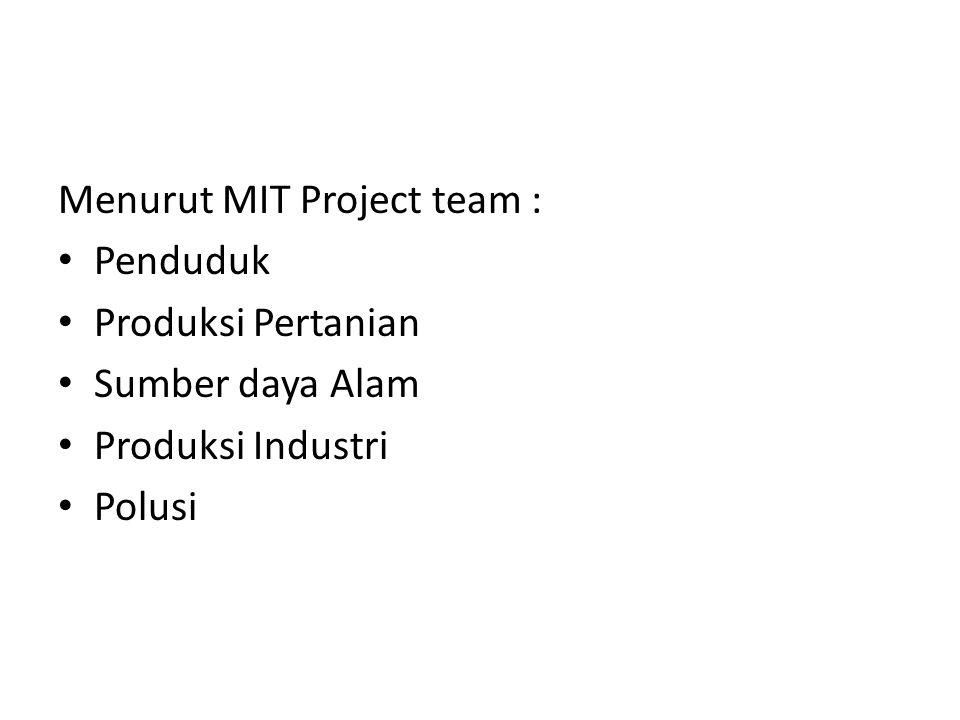 Menurut MIT Project team : • Penduduk • Produksi Pertanian • Sumber daya Alam • Produksi Industri • Polusi