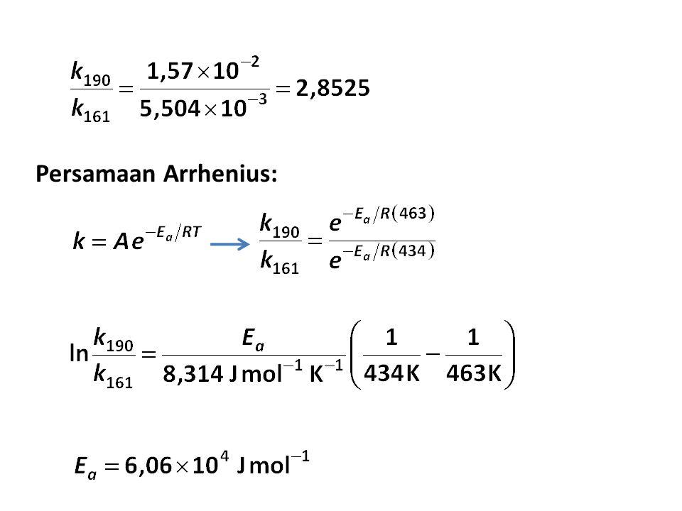 Persamaan Arrhenius: