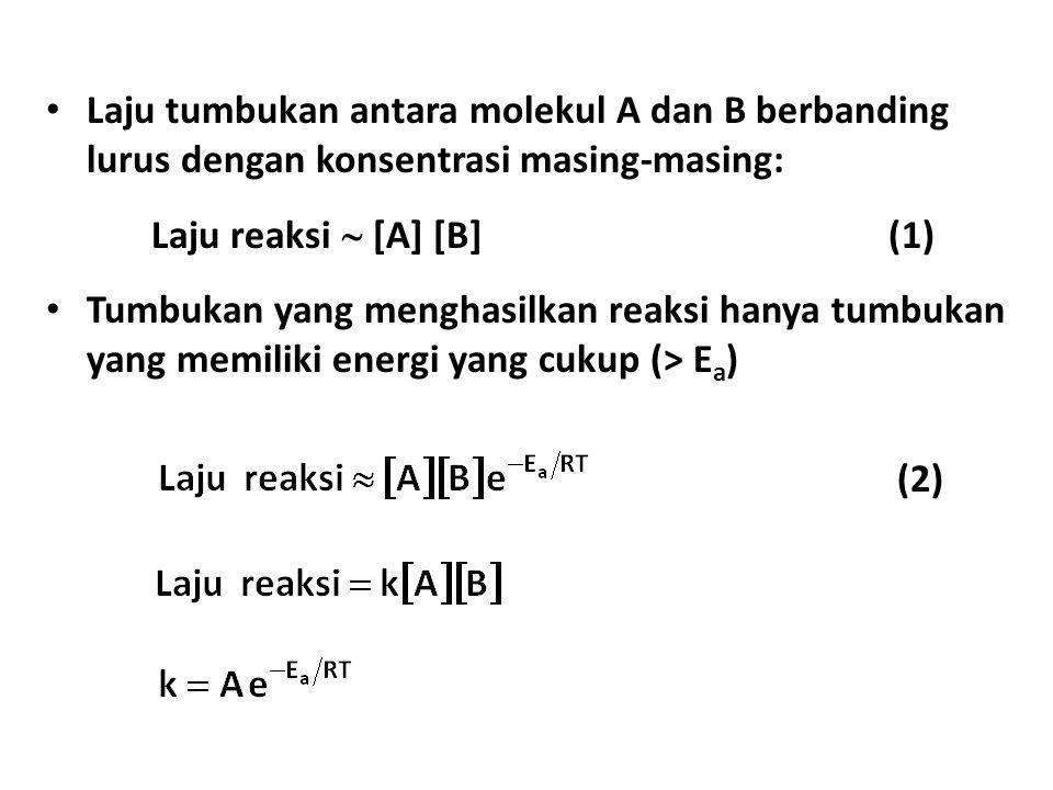 • Laju tumbukan antara molekul A dan B berbanding lurus dengan konsentrasi masing-masing: Laju reaksi  [A] [B](1) • Tumbukan yang menghasilkan reaksi hanya tumbukan yang memiliki energi yang cukup (> E a ) (2)