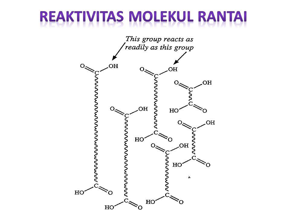 Reaktivitas kedua gugus fungsional tidak tergantung pada ukuran molekulnya Laju reaksi polikondensasi dapat diukur secara sederhana dengan cara menentukan konsentrasi gugus fungsional sebagai fungsi waktu
