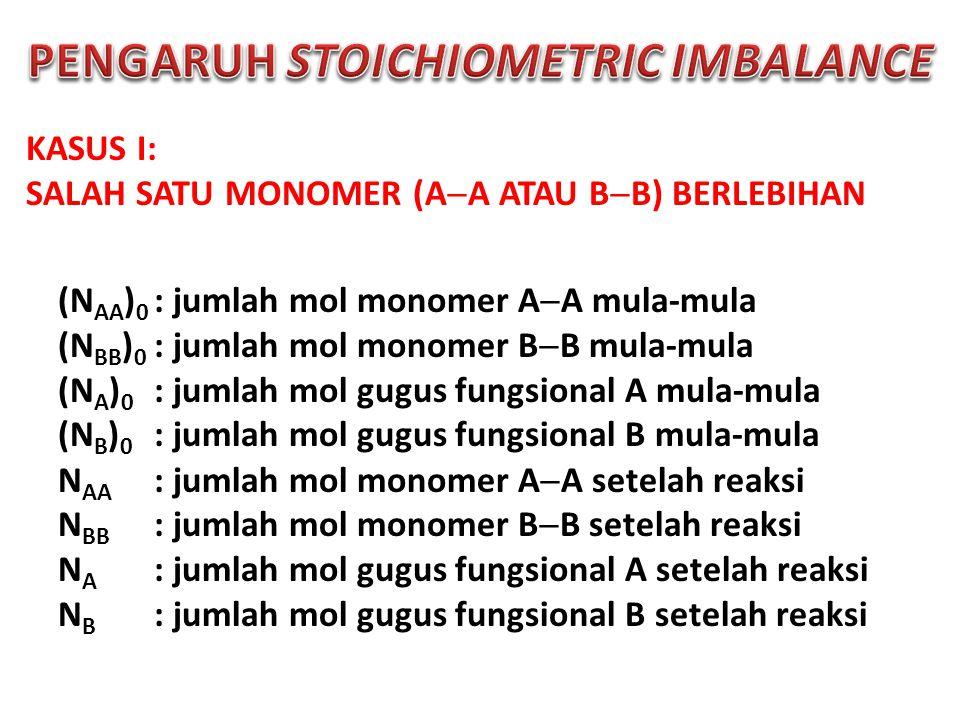 KASUS I: SALAH SATU MONOMER (A  A ATAU B  B) BERLEBIHAN (N AA ) 0 : jumlah mol monomer A  A mula-mula (N BB ) 0 : jumlah mol monomer B  B mula-mula (N A ) 0 : jumlah mol gugus fungsional A mula-mula (N B ) 0 : jumlah mol gugus fungsional B mula-mula N AA : jumlah mol monomer A  A setelah reaksi N BB : jumlah mol monomer B  B setelah reaksi N A : jumlah mol gugus fungsional A setelah reaksi N B : jumlah mol gugus fungsional B setelah reaksi