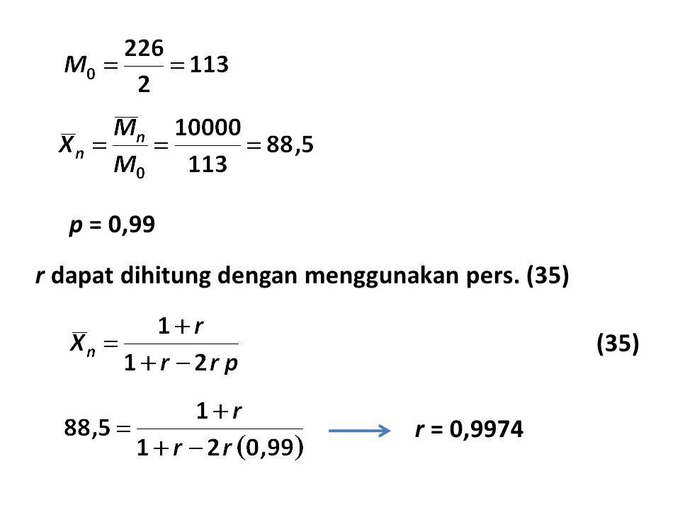 p = 0,99 (35) r dapat dihitung dengan menggunakan pers. (35) r = 0,9974