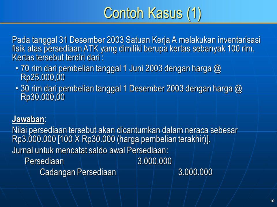 10 Contoh Kasus (1) Pada tanggal 31 Desember 2003 Satuan Kerja A melakukan inventarisasi fisik atas persediaan ATK yang dimiliki berupa kertas sebanyak 100 rim.