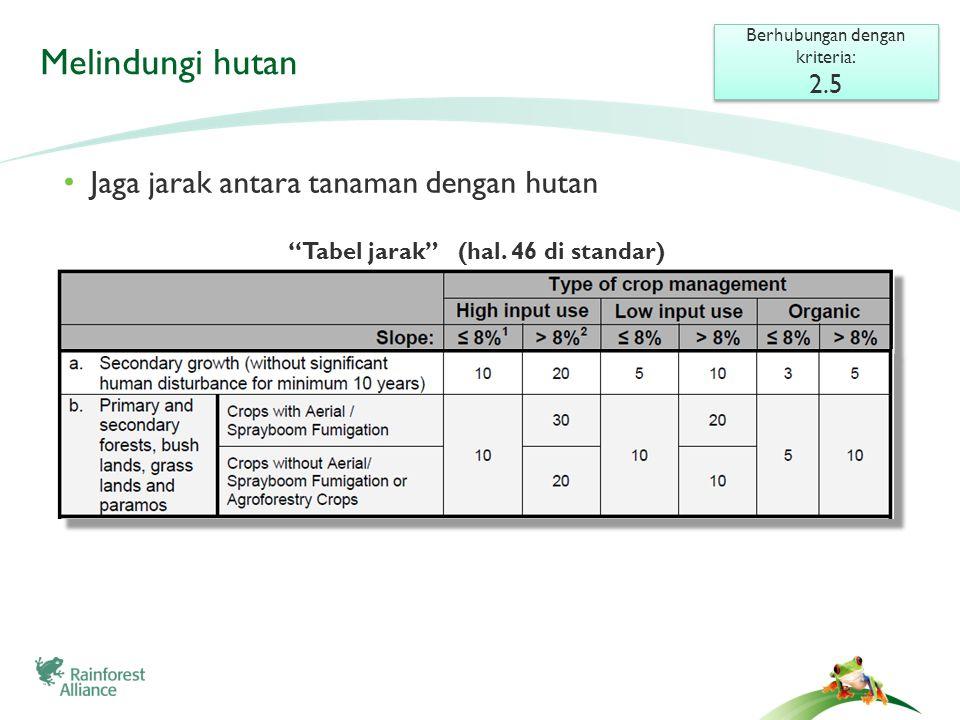 Melindungi hutan Berhubungan dengan kriteria: 2.5 Berhubungan dengan kriteria: 2.5 • Jaga jarak antara tanaman dengan hutan Tabel jarak (hal.