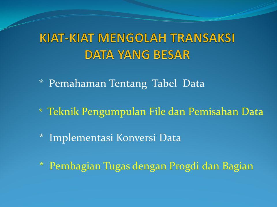 * Pemahaman Tentang Tabel Data * Teknik Pengumpulan File dan Pemisahan Data * Implementasi Konversi Data * Pembagian Tugas dengan Progdi dan Bagian