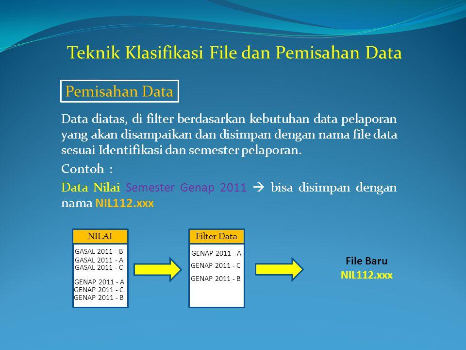 Teknik Klasifikasi File dan Pemisahan Data Pemisahan Data Data diatas, di filter berdasarkan kebutuhan data pelaporan yang akan disampaikan dan disimp