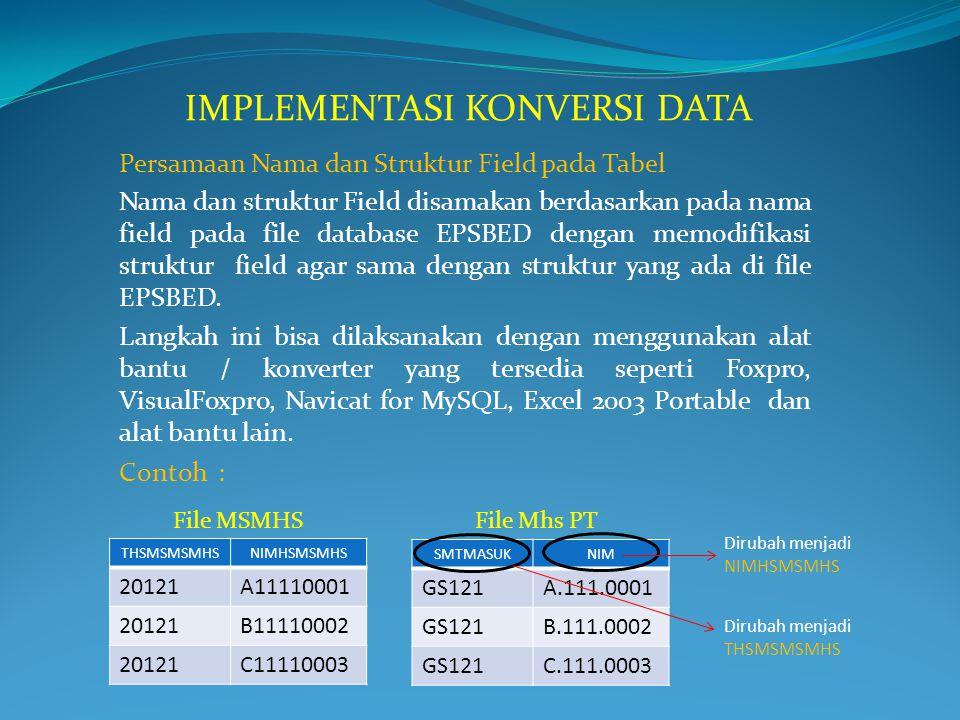 Persamaan Nama dan Struktur Field pada Tabel Nama dan struktur Field disamakan berdasarkan pada nama field pada file database EPSBED dengan memodifika