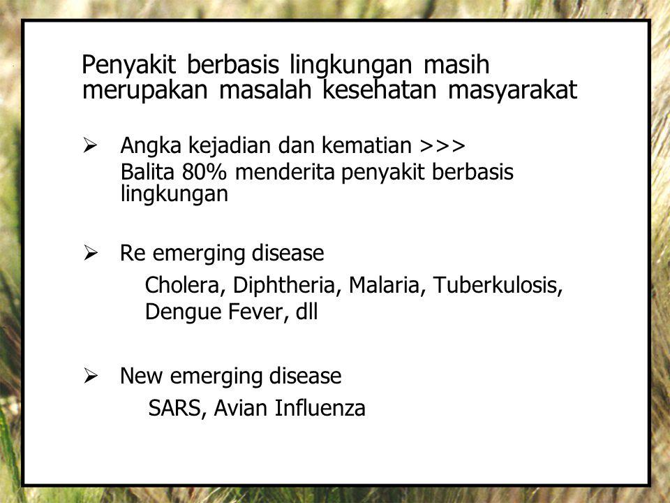Penyakit berbasis lingkungan masih merupakan masalah kesehatan masyarakat  Angka kejadian dan kematian >>> Balita 80% menderita penyakit berbasis lin