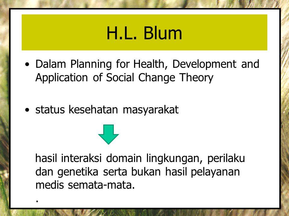 H.L. Blum •Dalam Planning for Health, Development and Application of Social Change Theory •status kesehatan masyarakat hasil interaksi domain lingkung