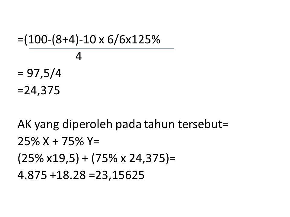 =(100-(8+4)-10 x 6/6x125% 4 = 97,5/4 =24,375 AK yang diperoleh pada tahun tersebut= 25% X + 75% Y= (25% x19,5) + (75% x 24,375)= 4.875 +18.28 =23,1562