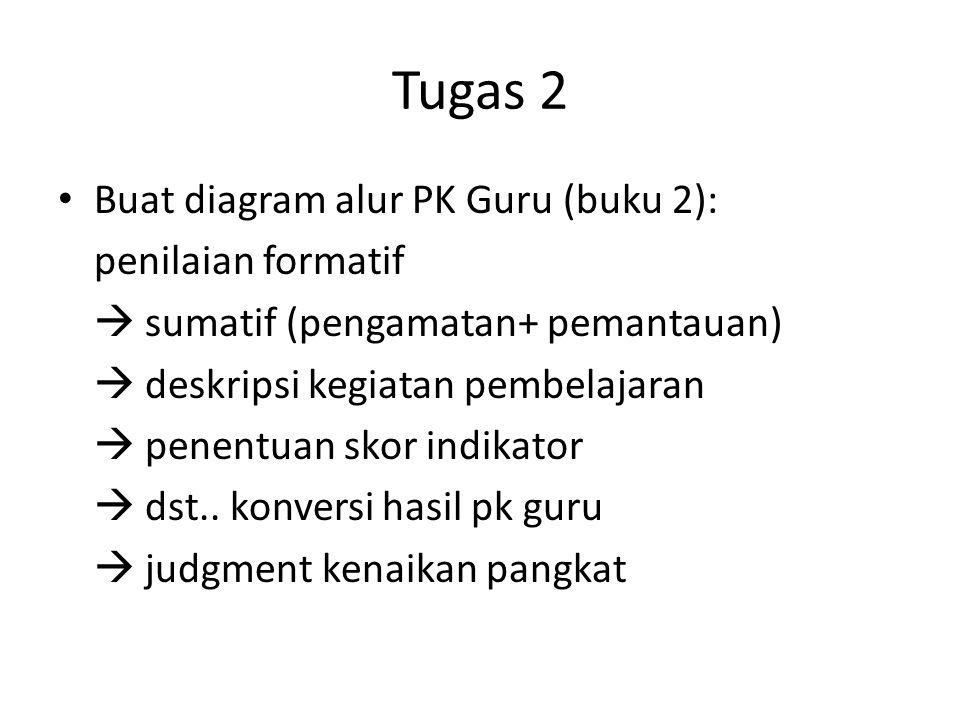 Tugas 2 • Buat diagram alur PK Guru (buku 2): penilaian formatif  sumatif (pengamatan+ pemantauan)  deskripsi kegiatan pembelajaran  penentuan skor indikator  dst..