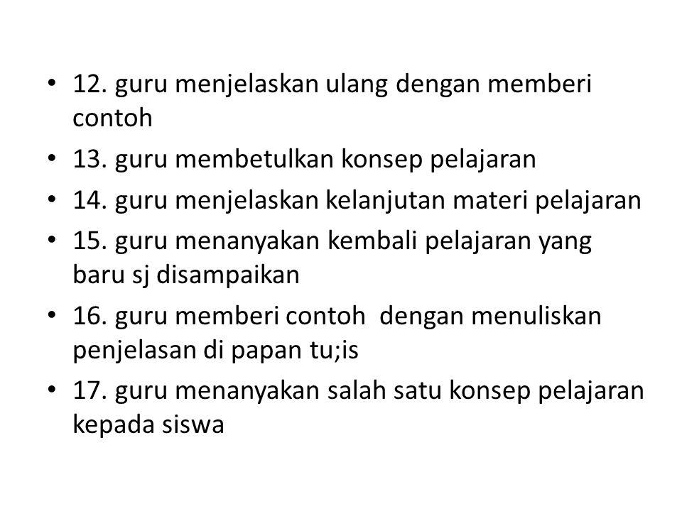 • 12. guru menjelaskan ulang dengan memberi contoh • 13. guru membetulkan konsep pelajaran • 14. guru menjelaskan kelanjutan materi pelajaran • 15. gu
