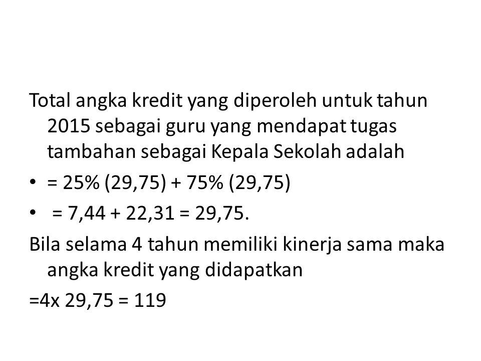 Total angka kredit yang diperoleh untuk tahun 2015 sebagai guru yang mendapat tugas tambahan sebagai Kepala Sekolah adalah • = 25% (29,75) + 75% (29,75) • = 7,44 + 22,31 = 29,75.