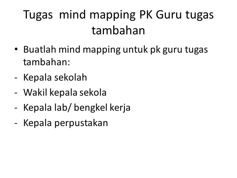 Tugas mind mapping PK Guru tugas tambahan • Buatlah mind mapping untuk pk guru tugas tambahan: -Kepala sekolah -Wakil kepala sekola -Kepala lab/ bengkel kerja -Kepala perpustakan