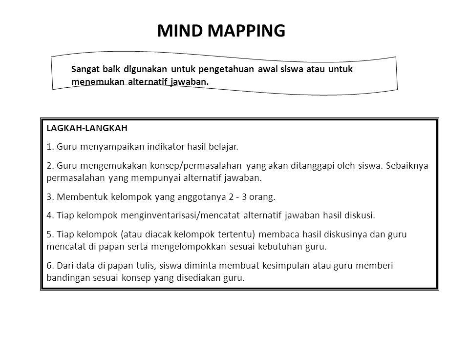 MIND MAPPING Sangat baik digunakan untuk pengetahuan awal siswa atau untuk menemukan alternatif jawaban. LAGKAH-LANGKAH 1. Guru menyampaikan indikator