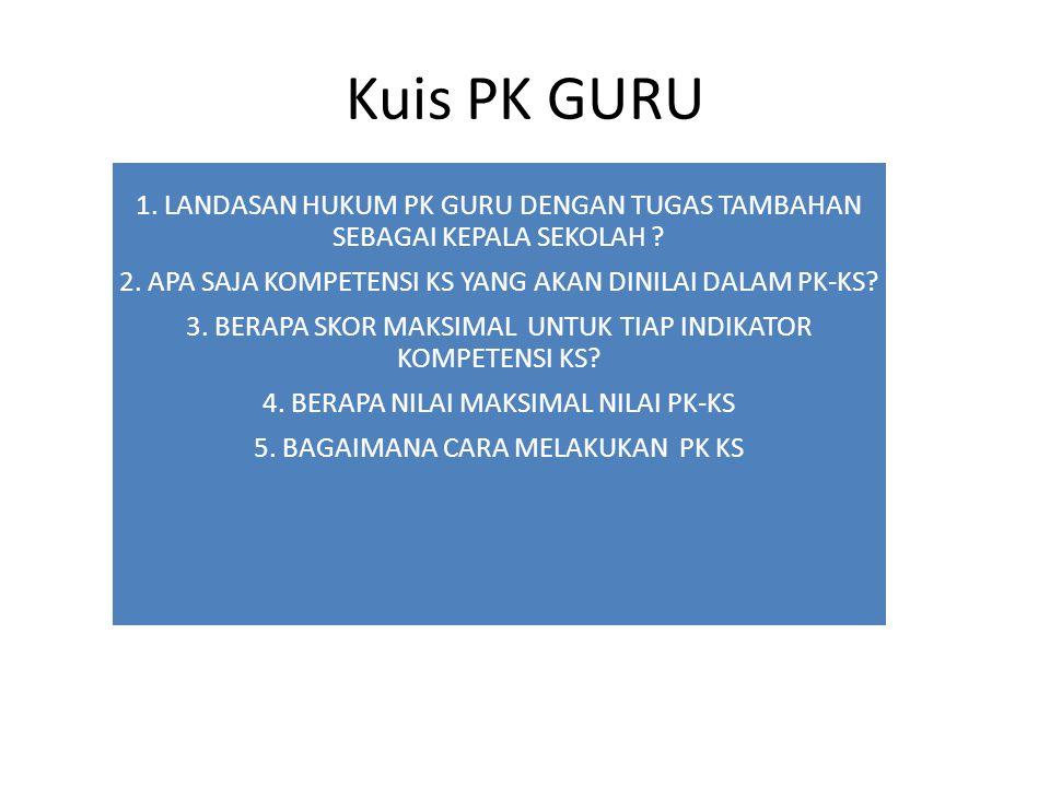 Kuis PK GURU 1.LANDASAN HUKUM PK GURU DENGAN TUGAS TAMBAHAN SEBAGAI KEPALA SEKOLAH .