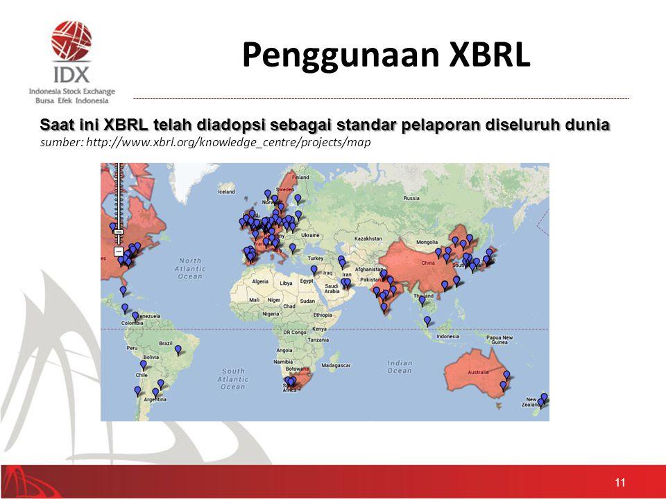 Penggunaan XBRL sumber: http://www.xbrl.org/knowledge_centre/projects/map 11 Saat ini XBRL telah diadopsi sebagai standar pelaporan diseluruh dunia