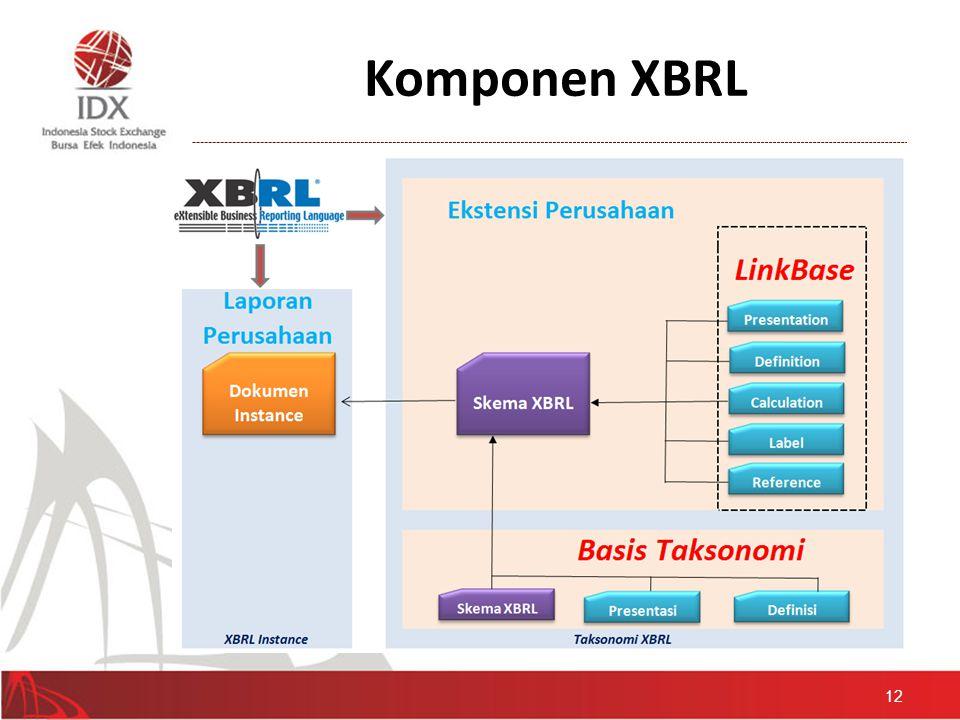 Komponen XBRL 12