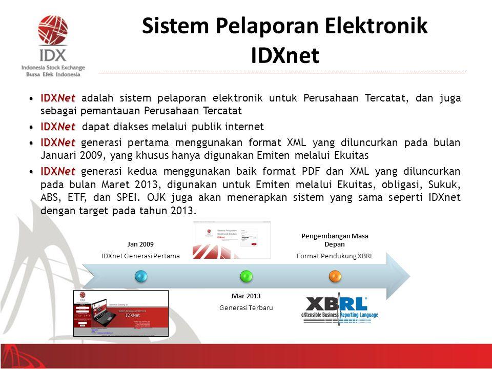 Sistem Pelaporan Elektronik IDXnet •IDXNet •IDXNet adalah sistem pelaporan elektronik untuk Perusahaan Tercatat, dan juga sebagai pemantauan Perusahaa