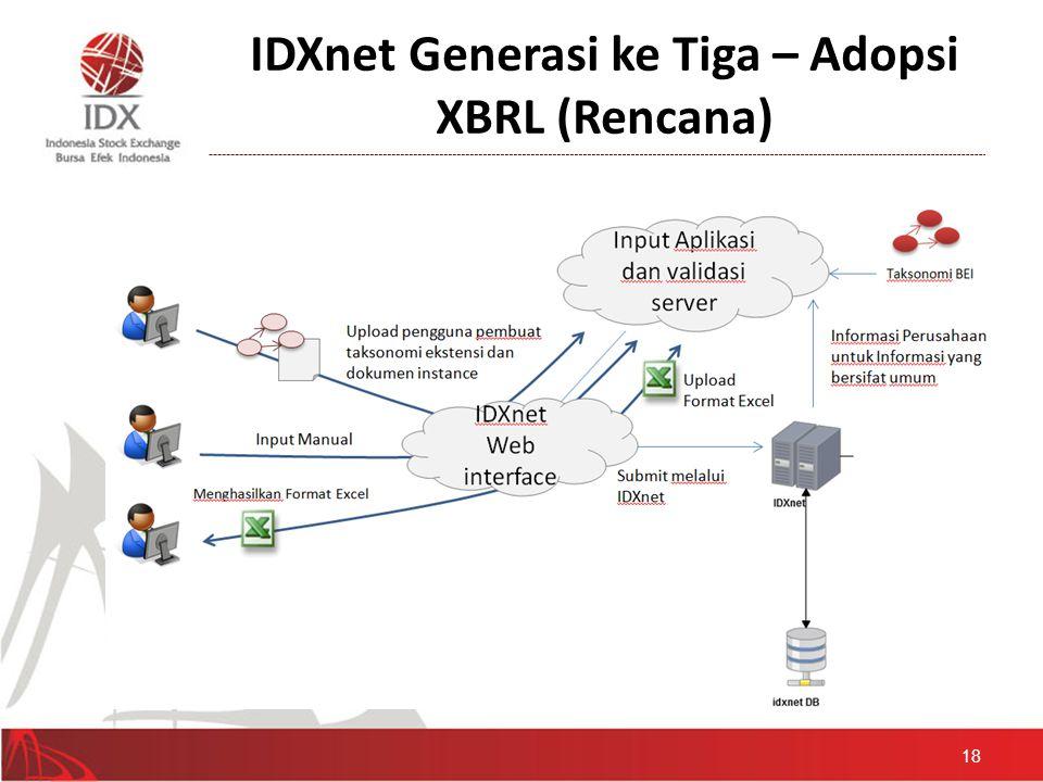 IDXnet Generasi ke Tiga – Adopsi XBRL (Rencana) 18
