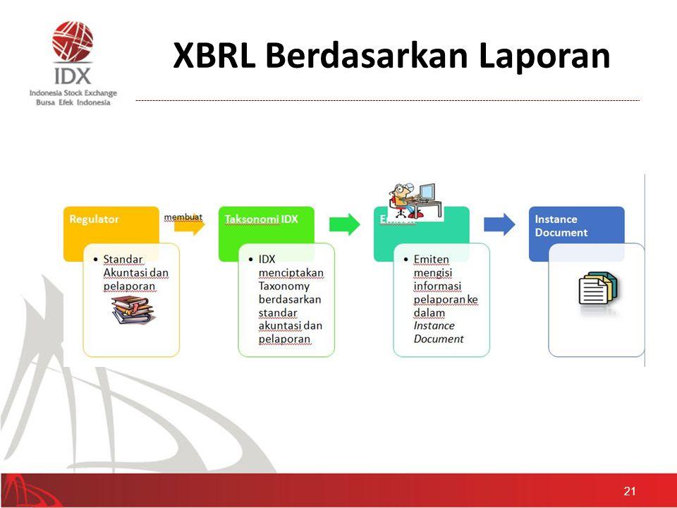 XBRL Berdasarkan Laporan 21