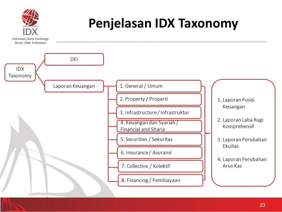 Penjelasan IDX Taxonomy 23 DEI 1. General / Umum 2. Property / Properti 3. Infrastructure / Infrastruktur 4. Keuangan dan Syariah / Financial and Shar
